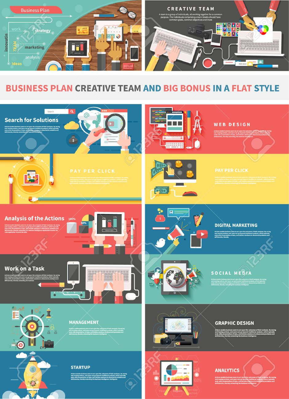 creative business plans