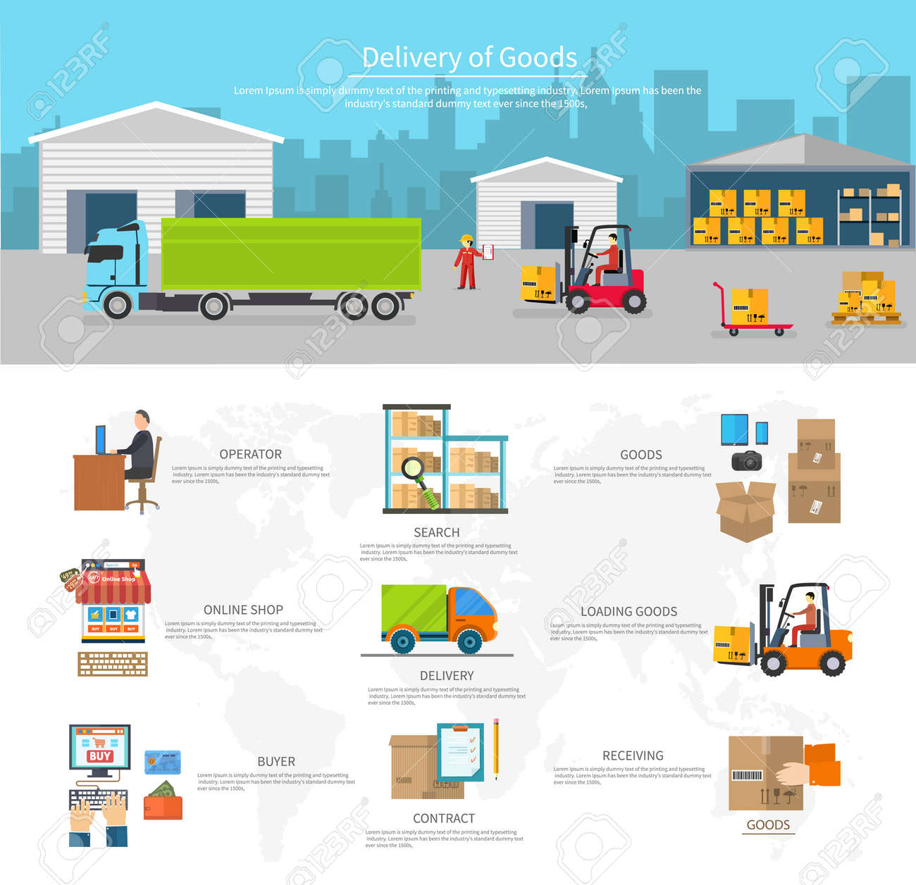 Delivery of goods logistics and transportation. Buyer and contract, loading and search, operator shop on-line, logistic and transportation, warehouse service illustration Stock Vector - 45981936