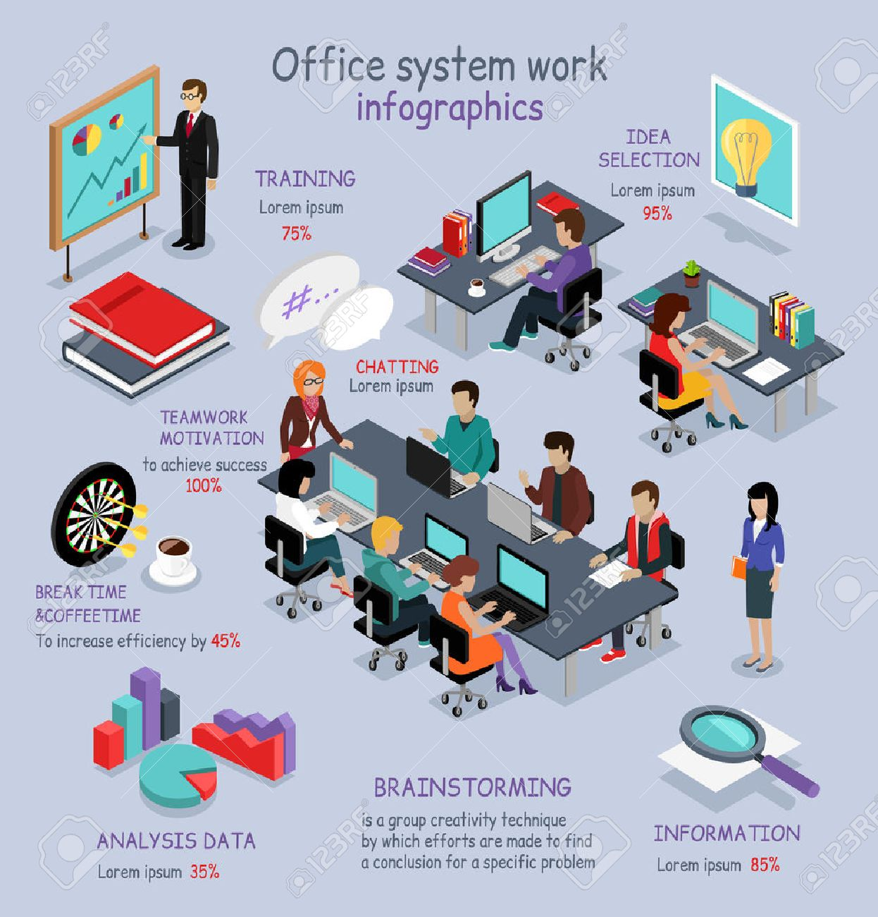 Isometric office system work infographic. 3D office interior, office desk, business and office people, office room, analysis data, brainstorming teamwork and training, 3D selection idea, break time - 51810369