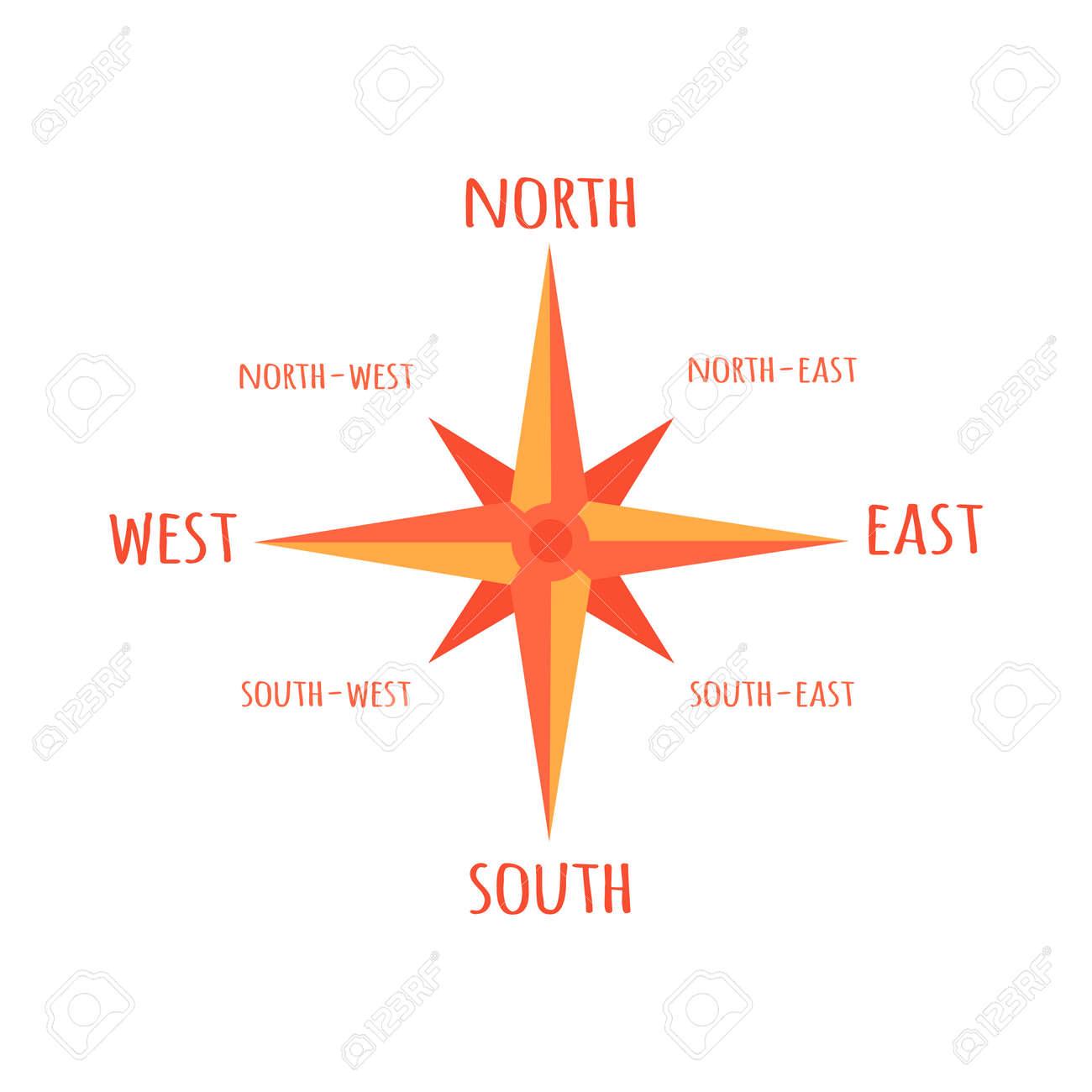 boussole diagramme rose, isol� sur blanc  affiche les directions nord,  nord-est