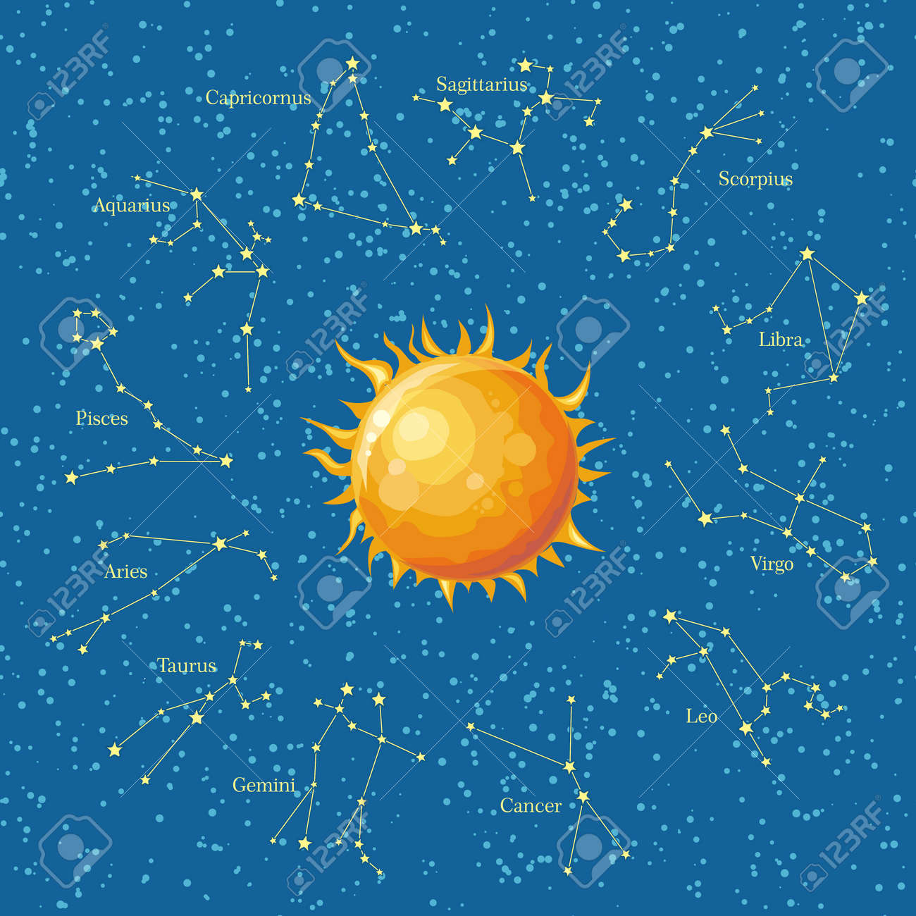 Zodiac Astrological Sign Symbols In Cosmic Sky Royalty Free Cliparts