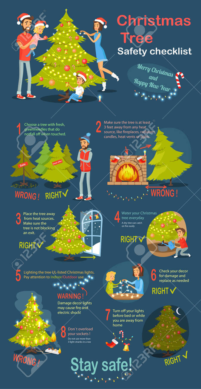 Christmas tree safety cheklist. Merry Christmas and happy New Year. Instructions how to deel with xmas tree. Practical guide to safety. Check again any damages that may have occur. Vector illustration Standard-Bild - 72601072
