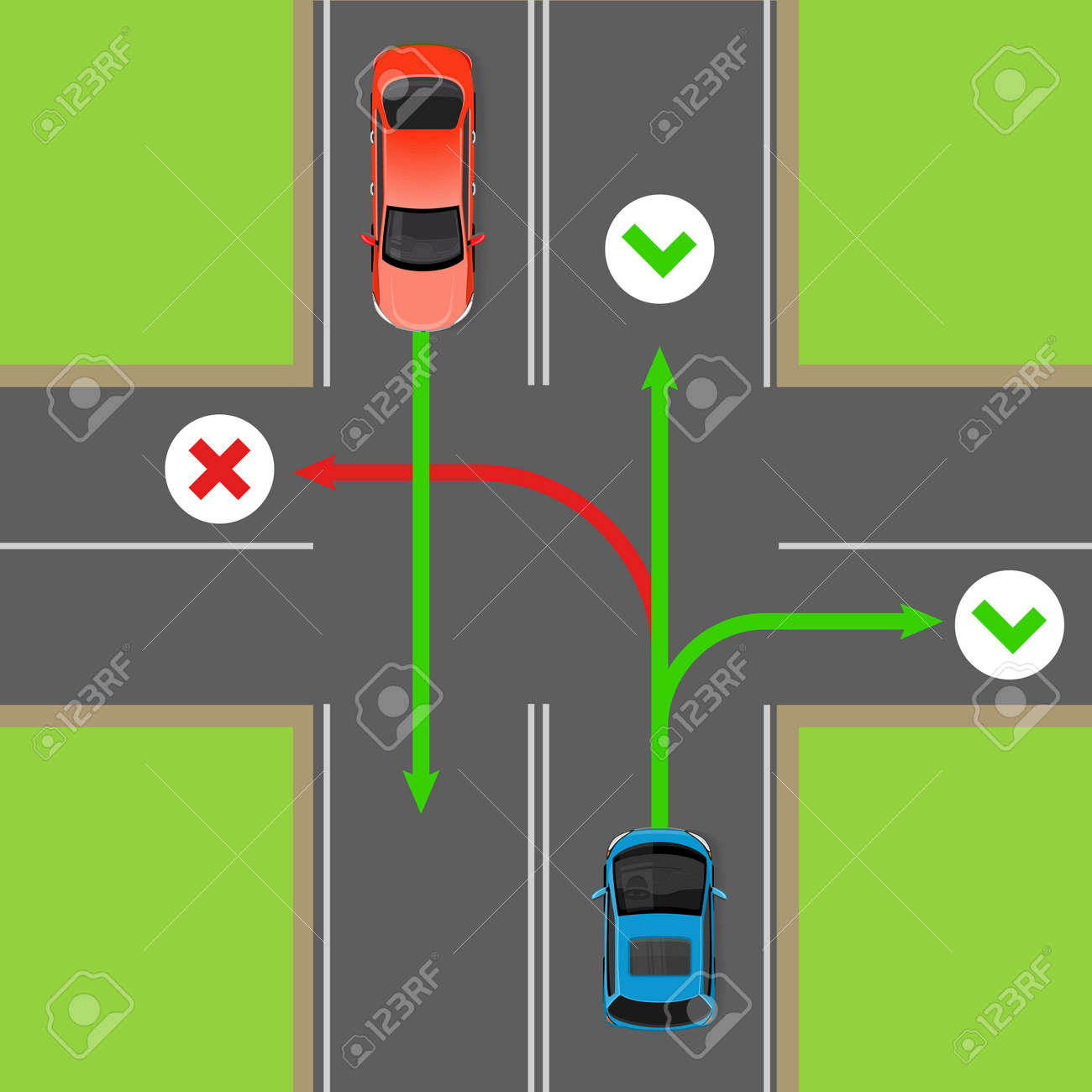Turn Rules On Four-Way Intersection Vector Diagram Royalty Free ...