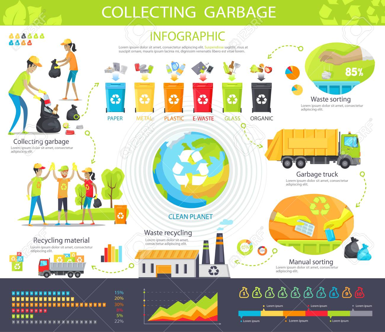 Collecting Garbage Infographic Poster with Steps illustration design - 90666865