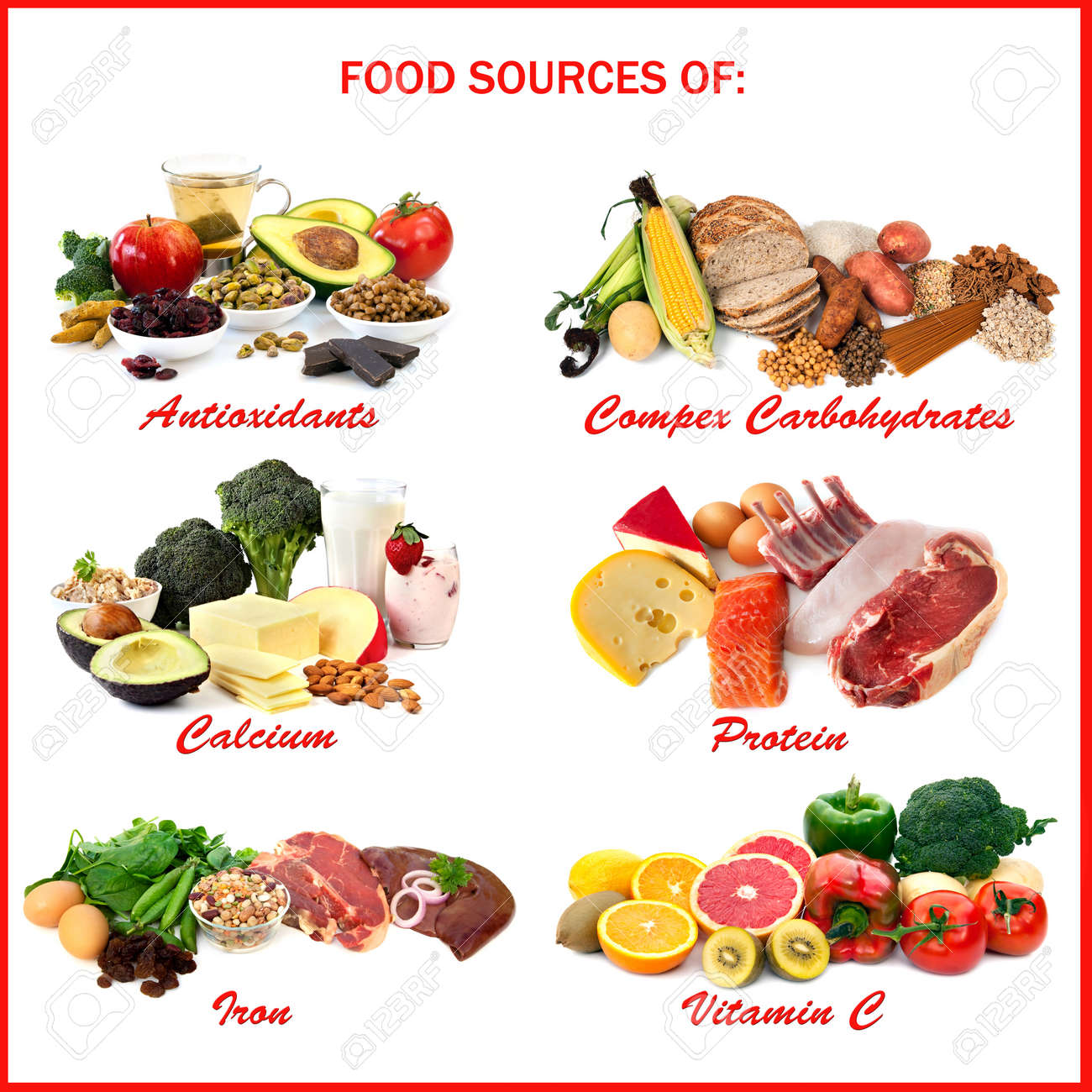 chart on carbohydrates food: Chart showing food sources of various nutrients each isolated