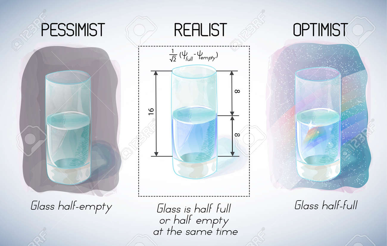 Realist vs pessimist
