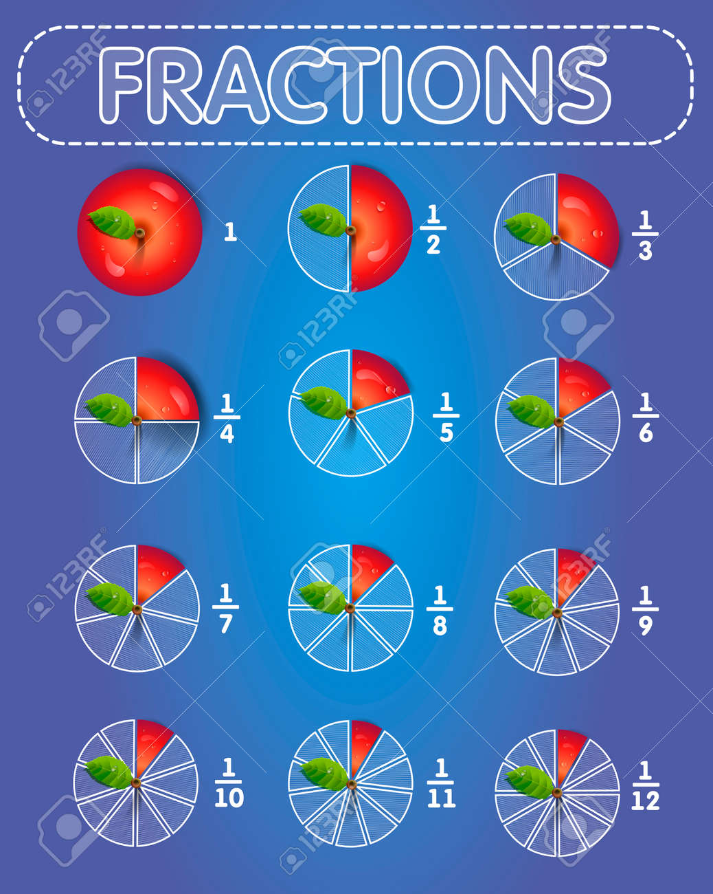Kreisdiagramm (Fraktionen) Symbol In Form Von Apfelstücken An Der ...