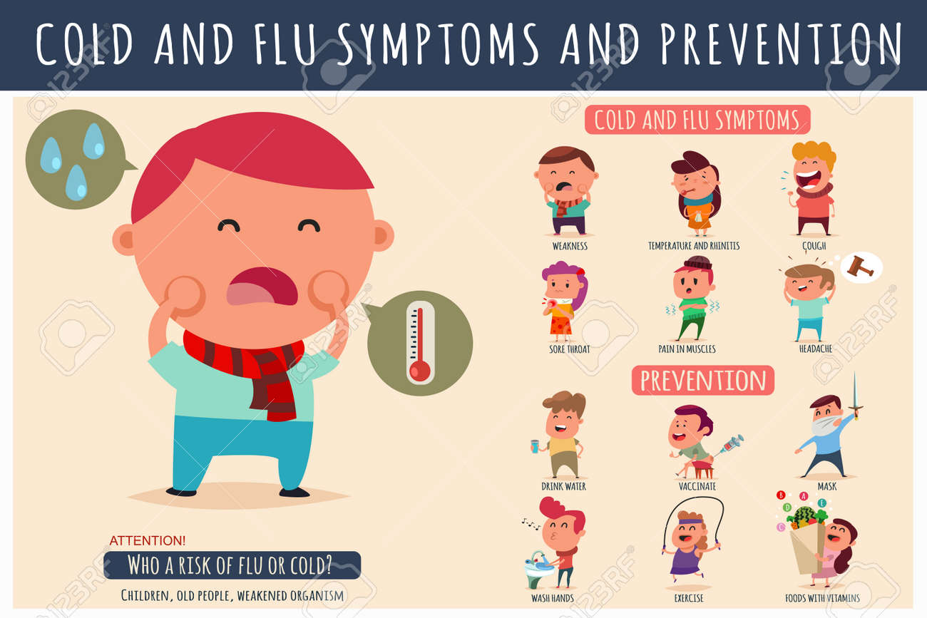 Cold and flu symptoms and prevention. Vector cartoon flat infographics of sore throat, runny nose and cough in children. Illustration of different stages of the disease and protection from it. - 91298069
