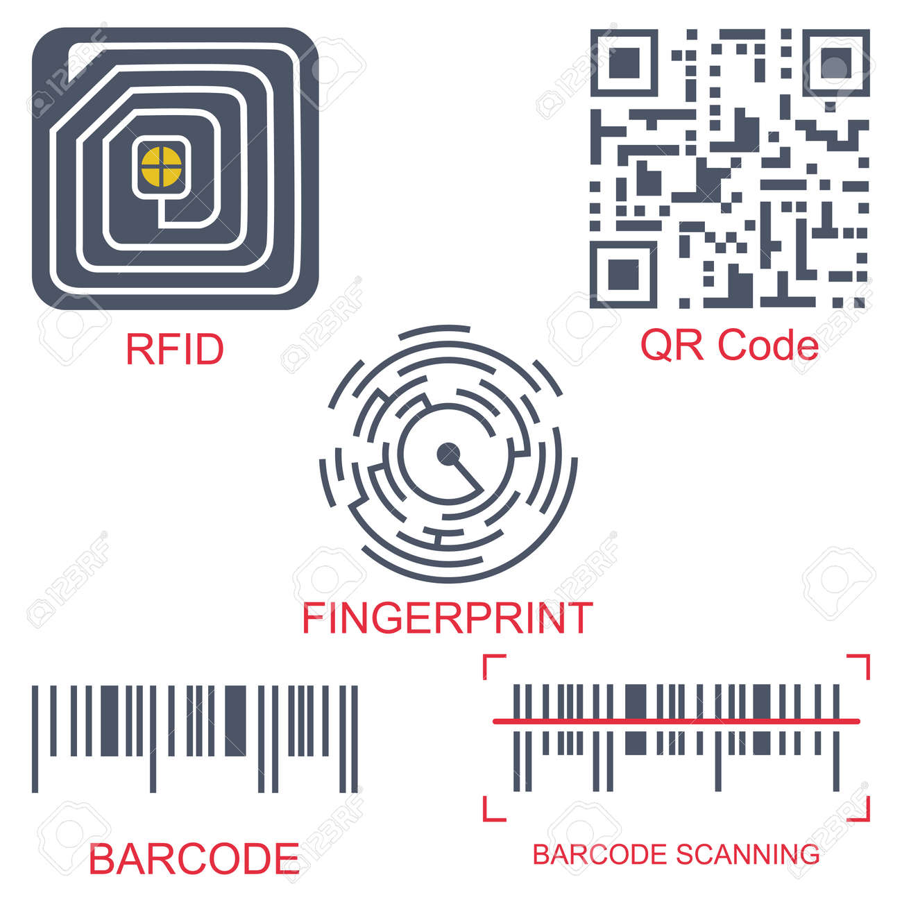 Rfid tag, qr code, fingerprint and barcode vector flat icon set isolated on a white background. Radio-frequency identification and scanning technology. - 111278985