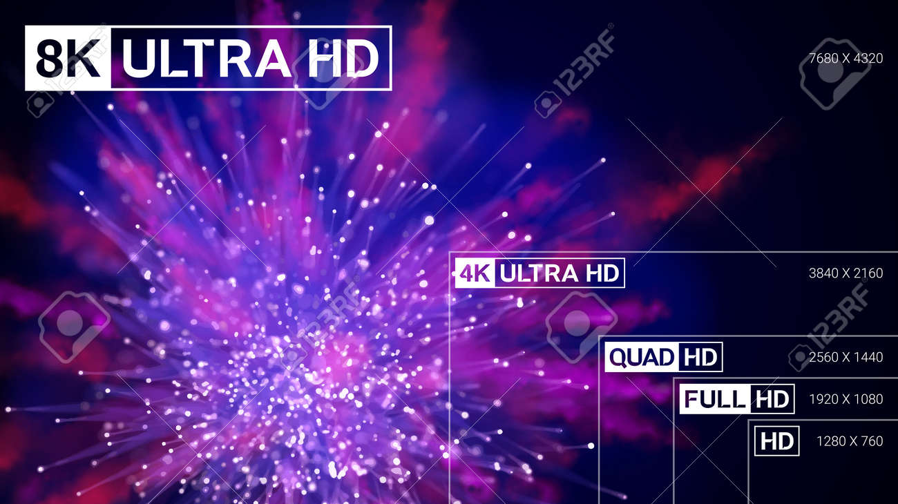 8k ultra hd, 4k uhd, quad hd, full hd and hd resolution presentation