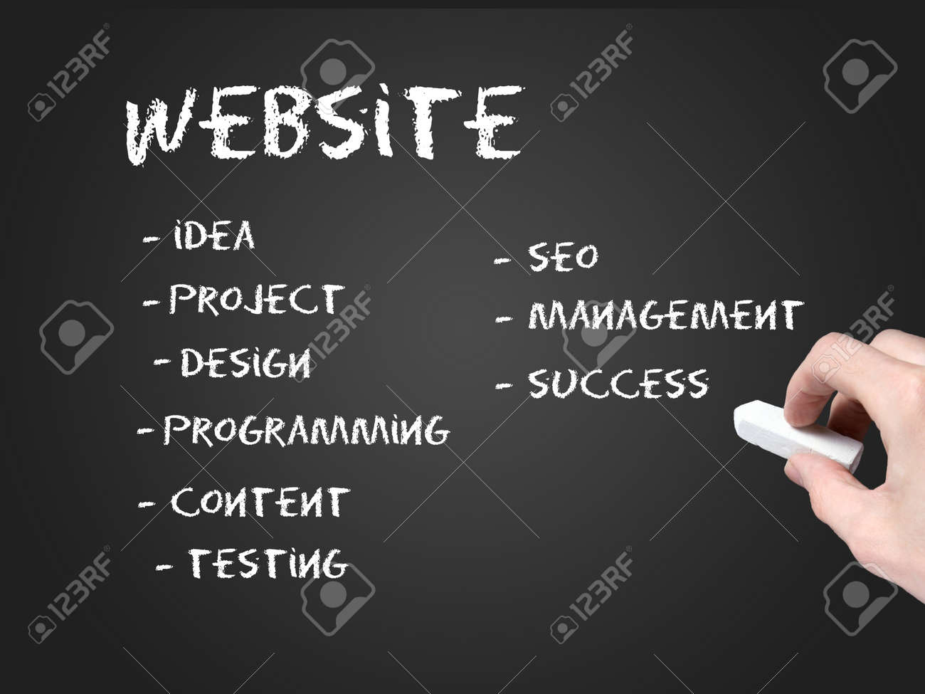 Website development steps Stock Photo - 11359502