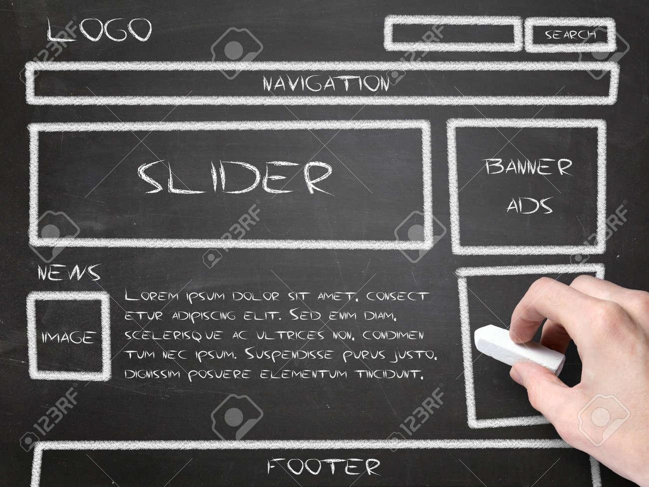 finest website planning website wireframe sketch on blackboard with room  planning website