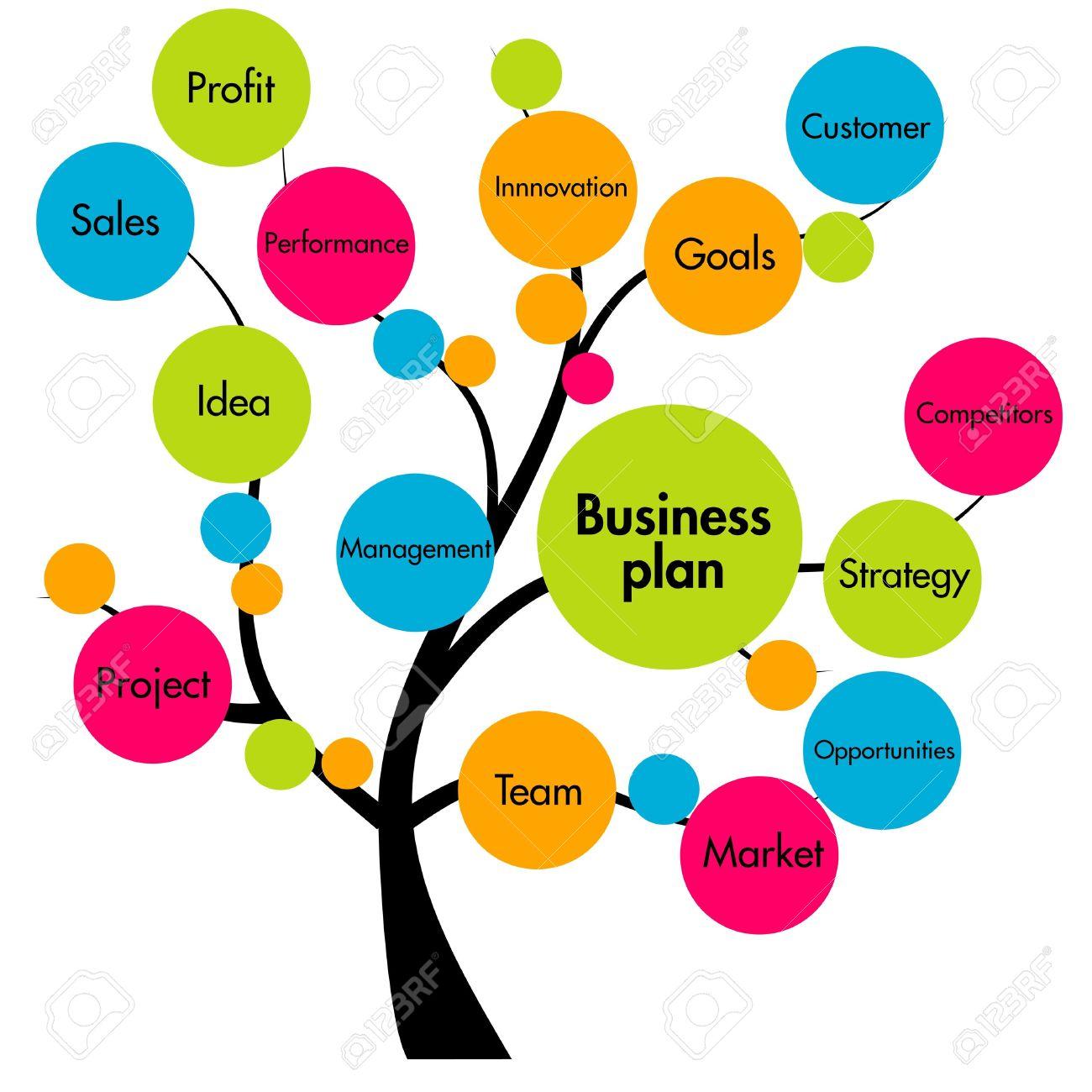business plan tree Stock Photo - 15311153