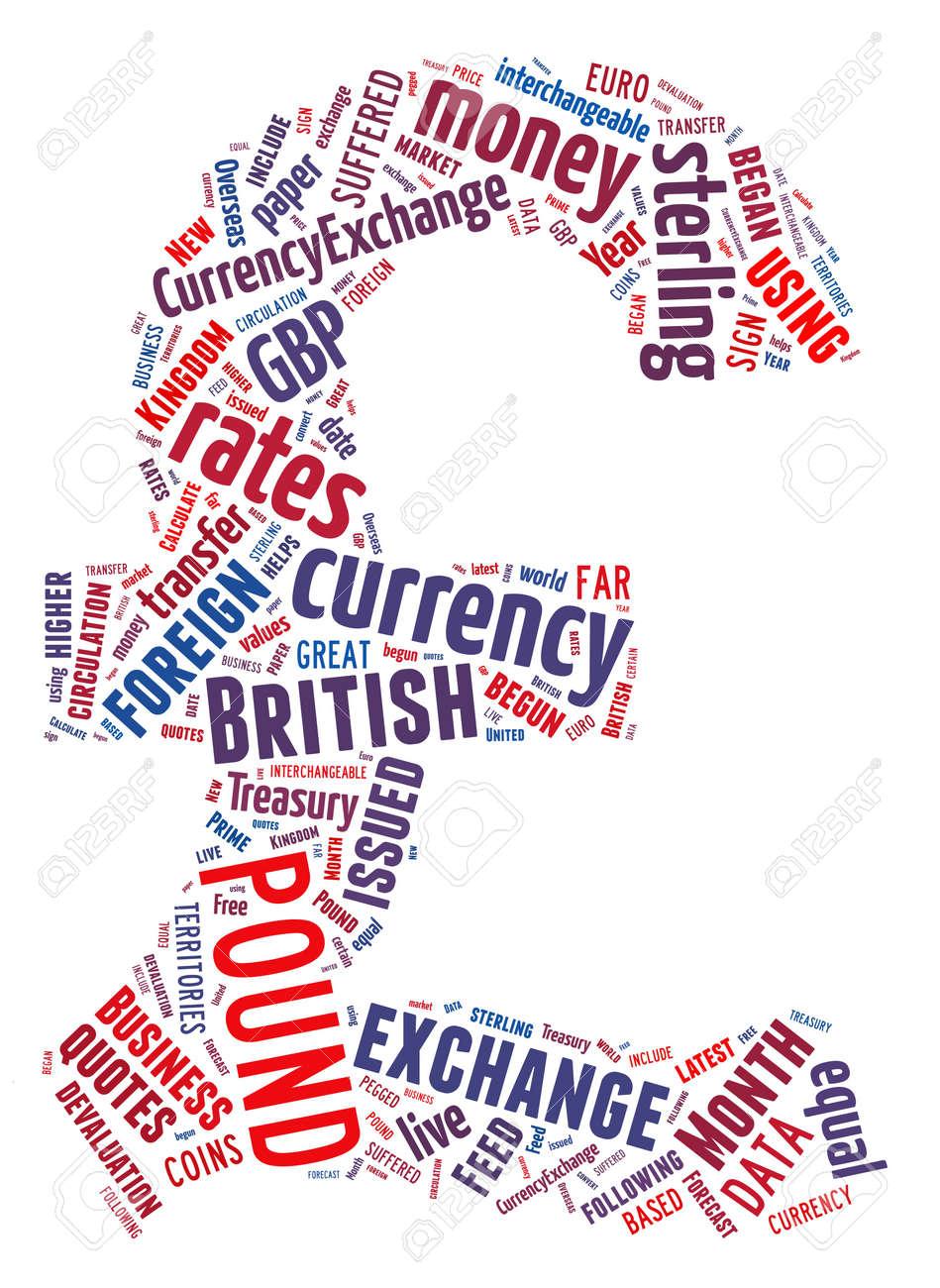 Pound Sterling Currency Symbol Text Illustration Design Finance