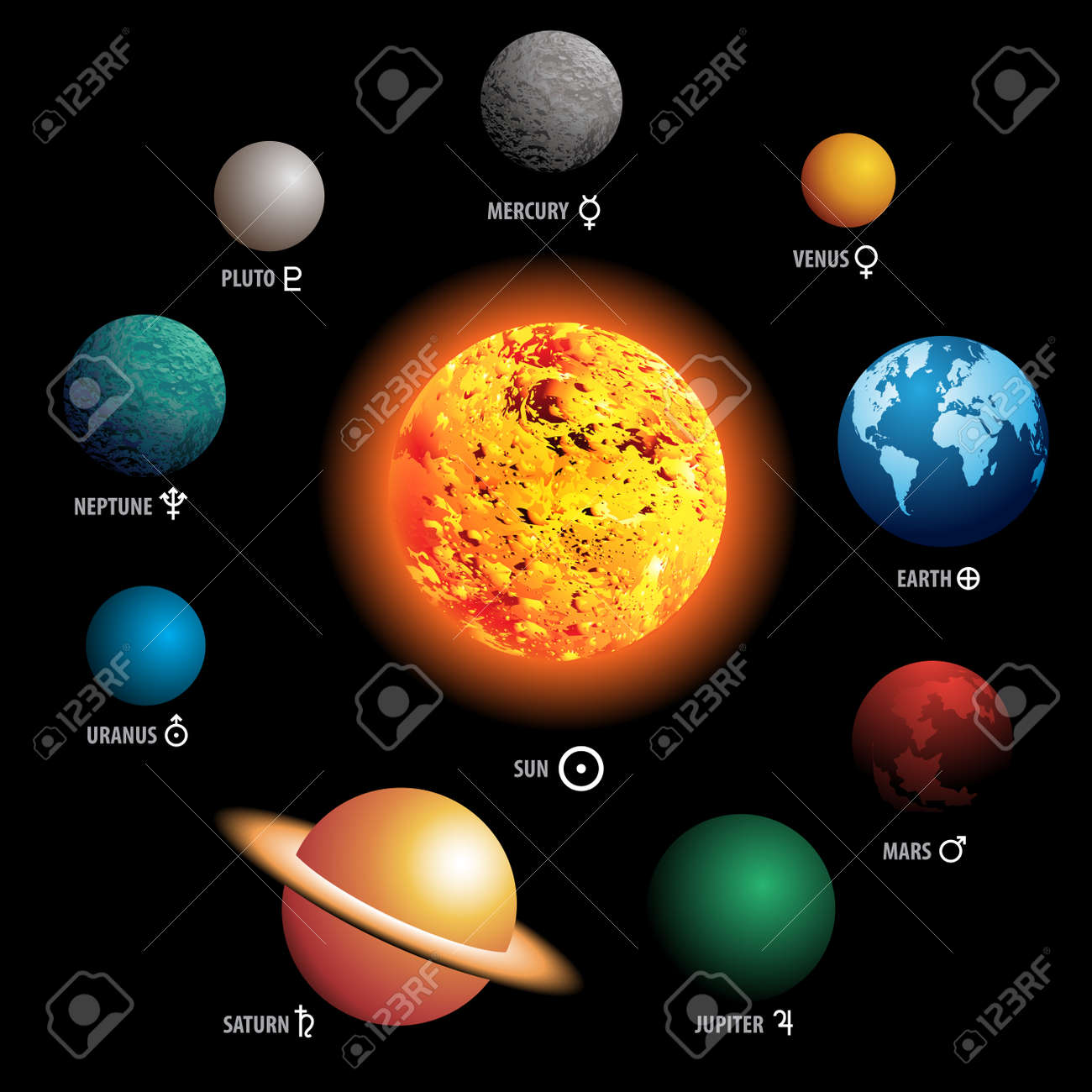 Overview Planets Solar System Exploration