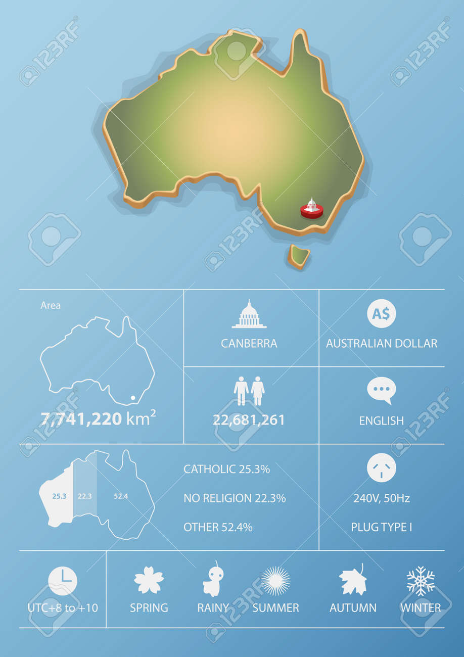 Australia Map Canberra.Canberra Australia Map And Travel Infographic Template Design