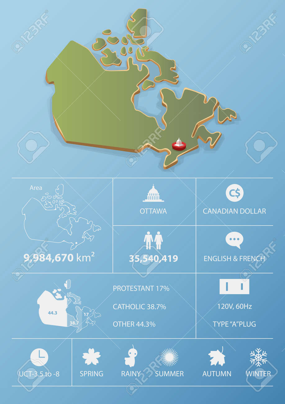 Ottawa canada map and travel infographic template design national ottawa canada map and travel infographic template design national data icons and element gumiabroncs Gallery
