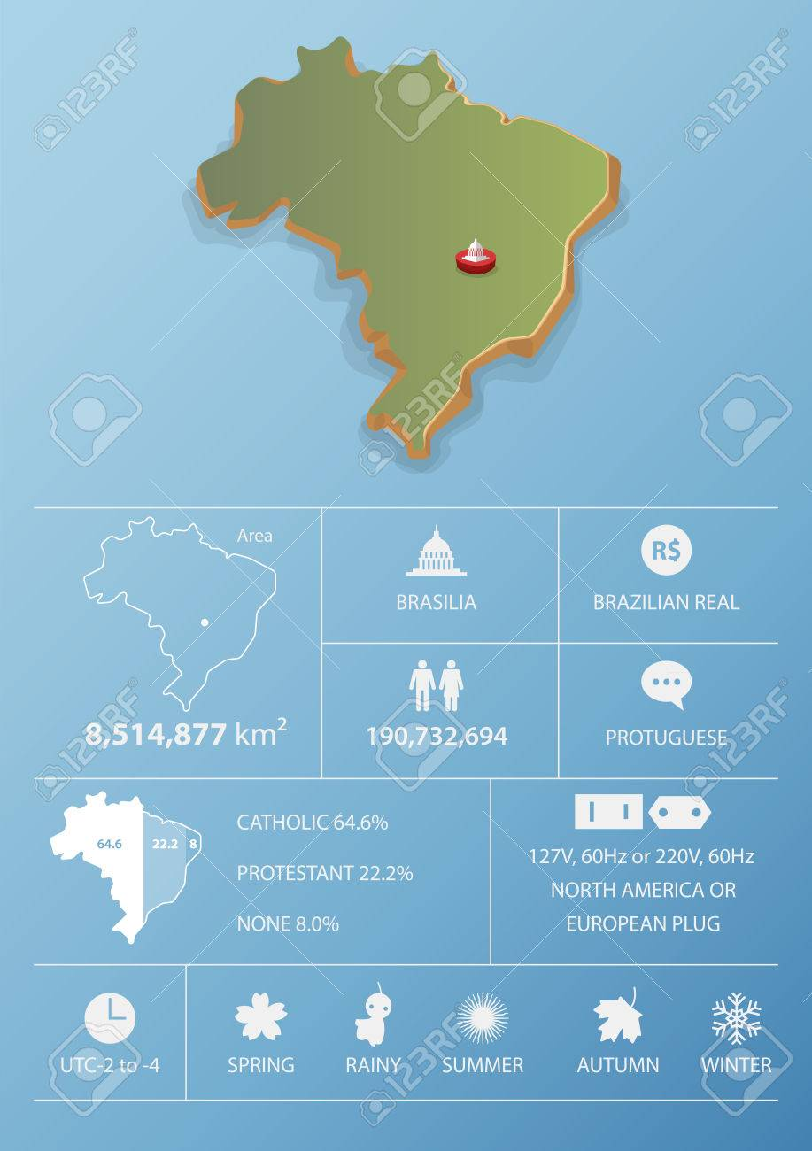 Brasilia brazil map and travel infographic template design brasilia brazil map and travel infographic template design national data icons and element gumiabroncs Image collections