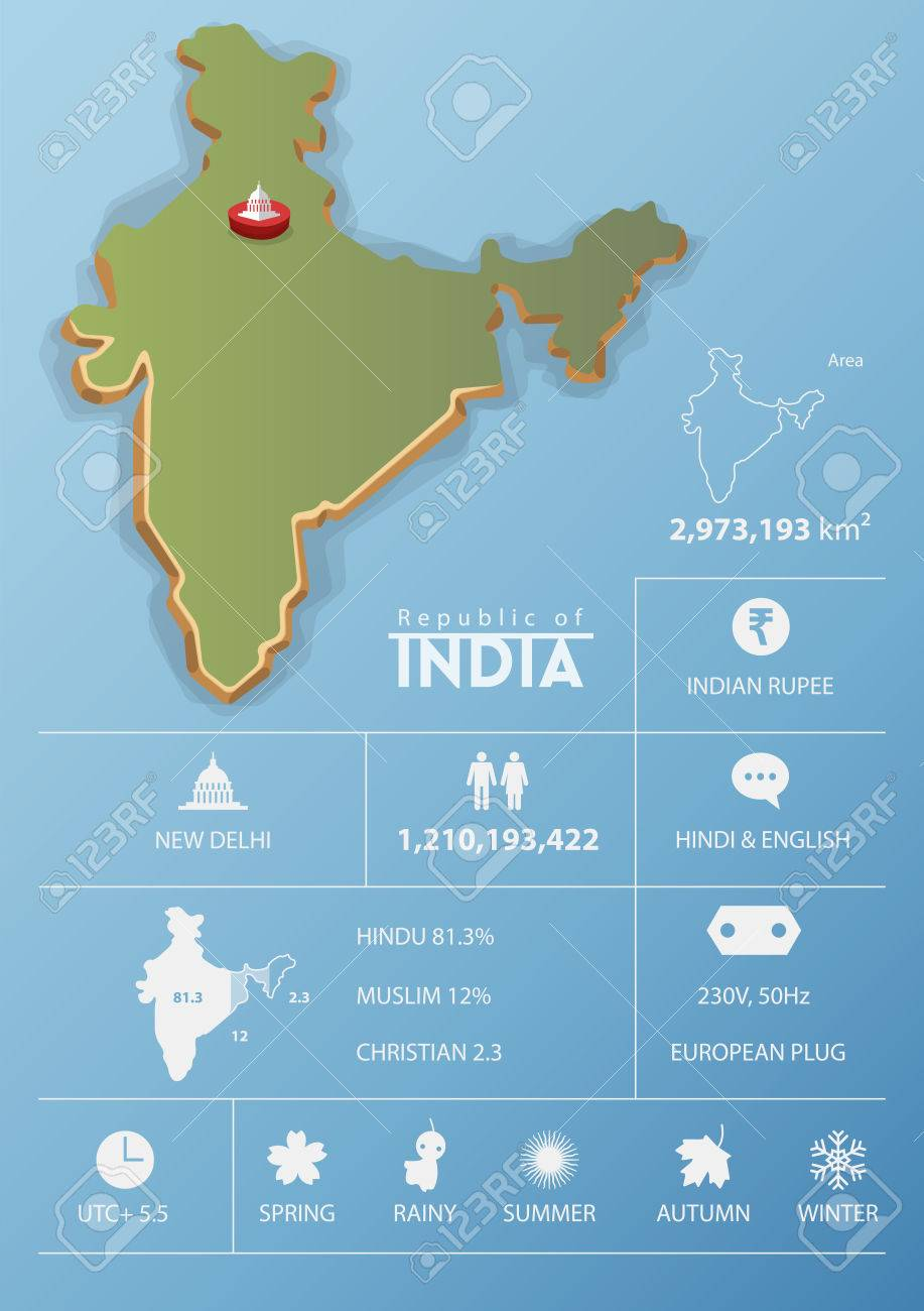 New Delhi Republic Of India Map And Travel Infographic Template