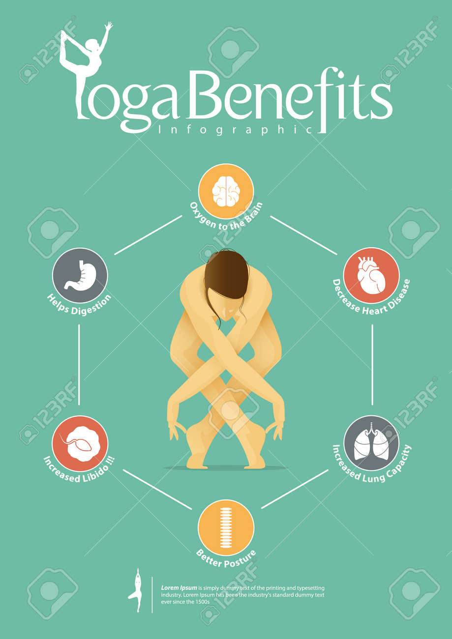 Infographic For Yoga Poses And Benefits In Flat Design With Set Of Organ Icons