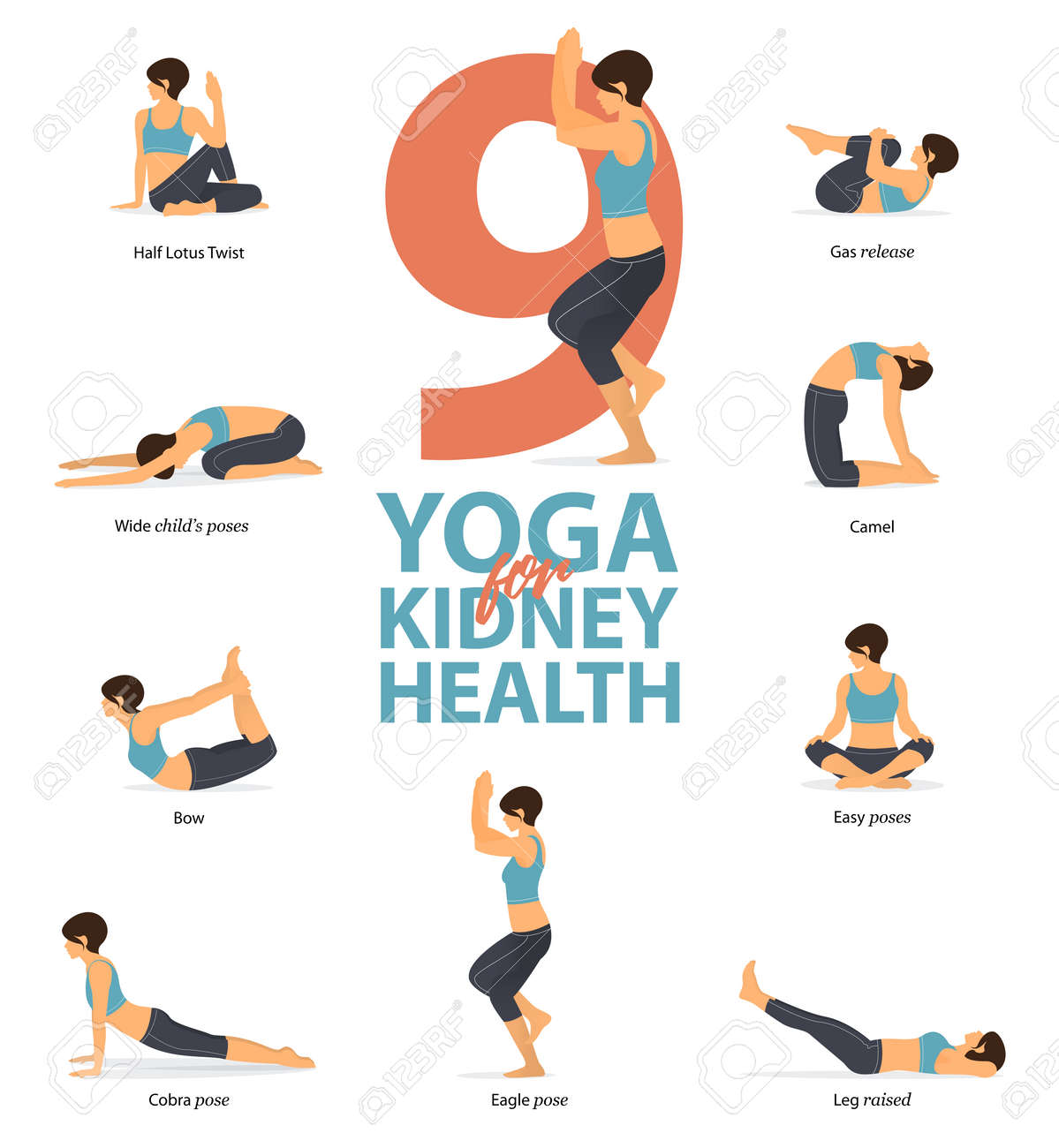 Infographic of 30 Yoga poses for kidney health in flat design