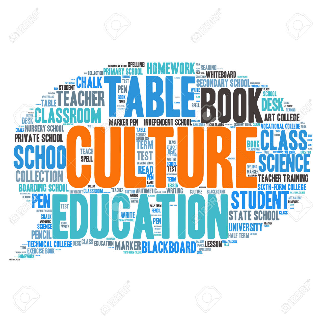 words cloud related to education and relevant royalty free cliparts