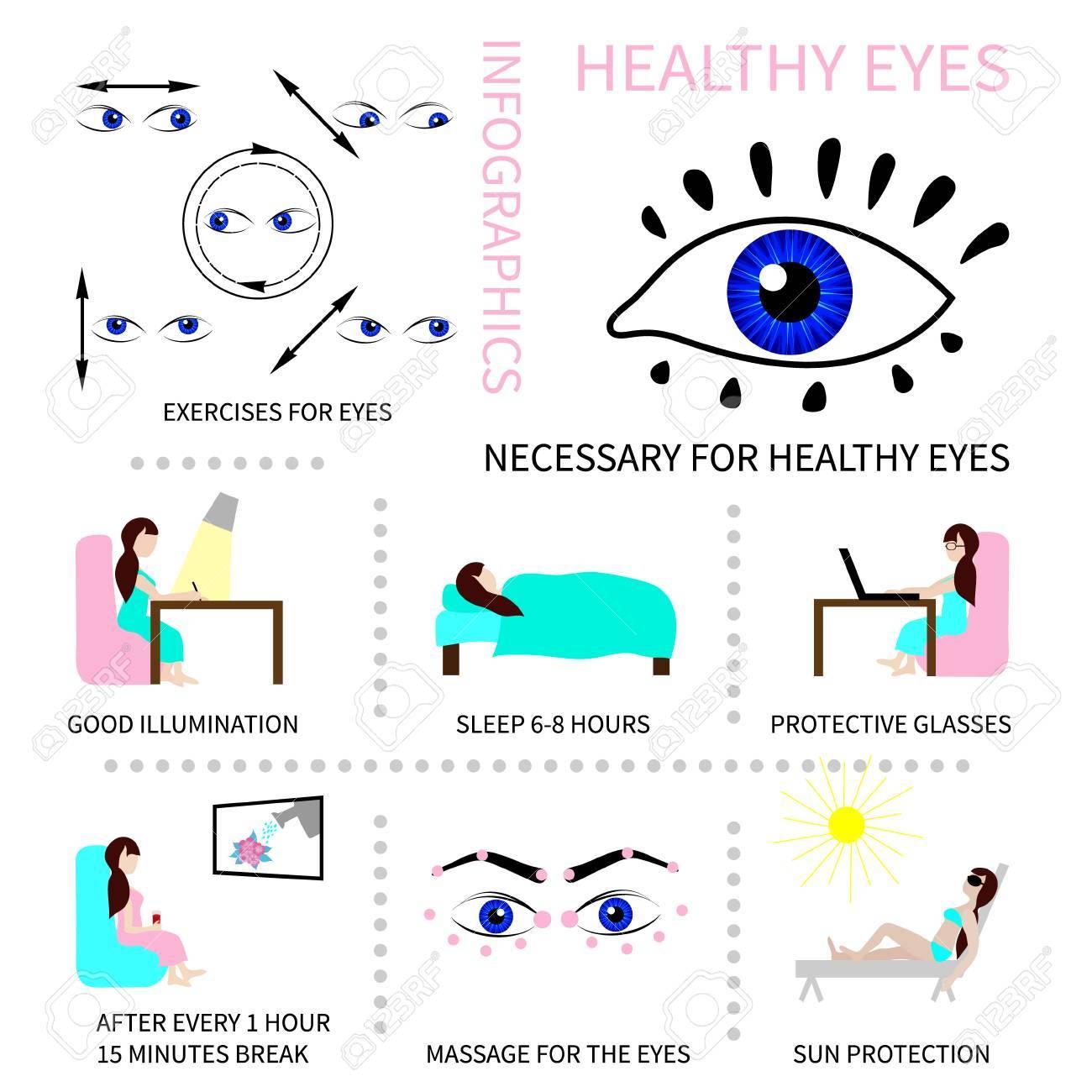gute beleuchtung gütemerkmale informationen wie sie durch die Übungen für augen gute beleuchtung schutzbrillen und wie durch die für gute