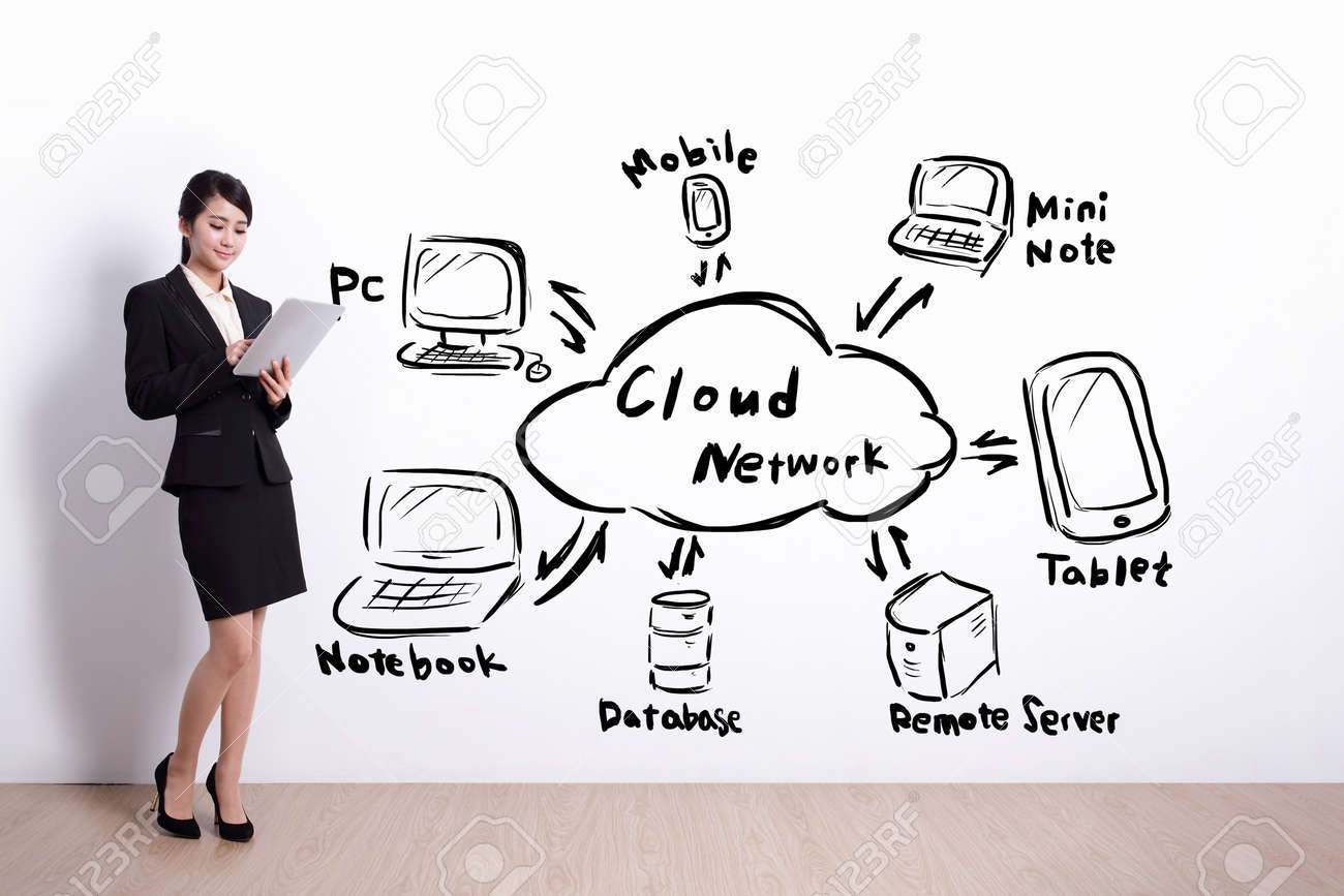 Cloud Computing Network Concept - Business Woman Hold Computer ...