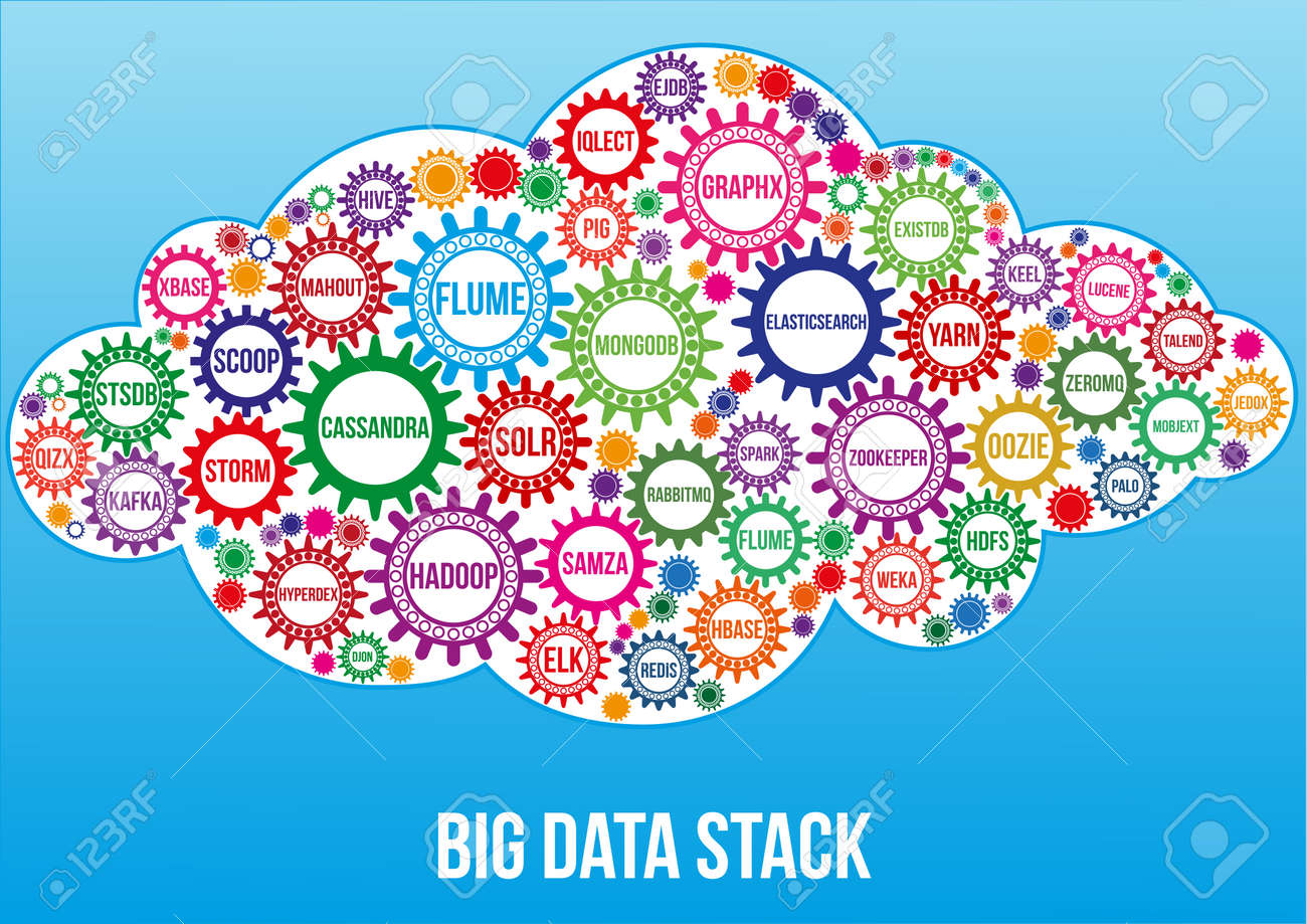 Interconnected colored big data technology gears composed in form of cloud to symbolize idea how all this technologies combined solve data problem. Use for logotypes, business identity, print products - 48346059