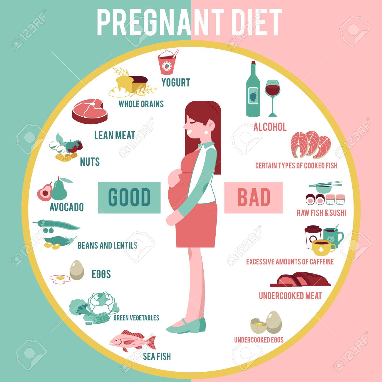stock photo Pregnant Belly Clip Art