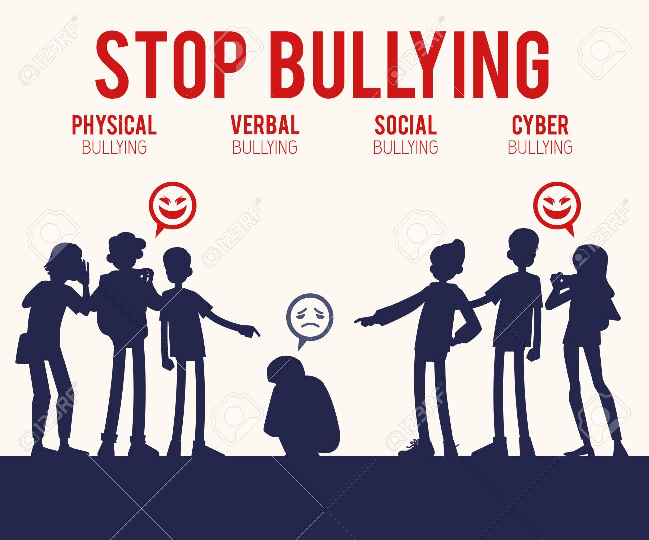 Vector concept of bullying and teen harassment. Lonely young man victim silhouette sitting holding knees with sad face with male, female student viciously laughing pointing to him, making photo. - 115135279