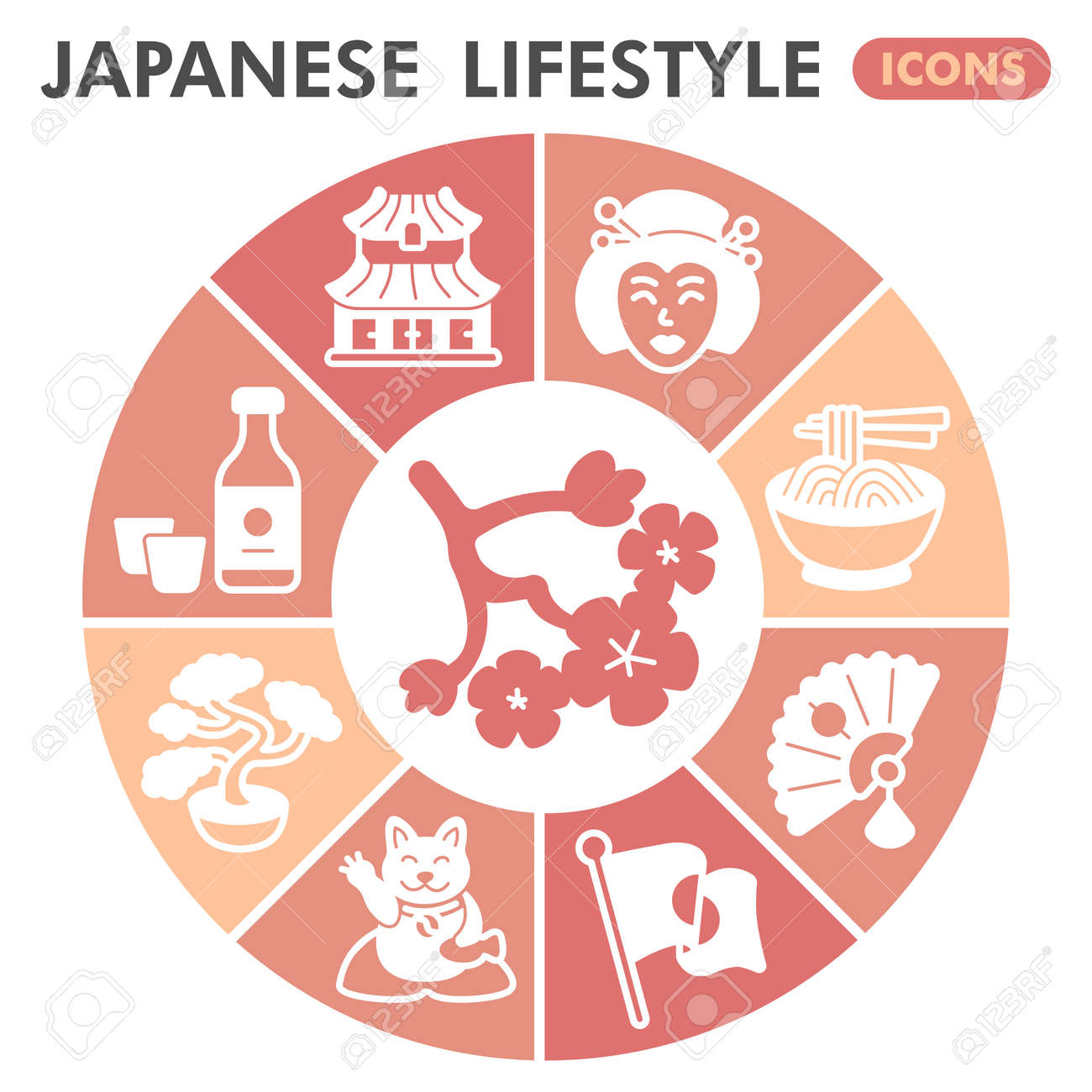 Modern japanese lifestyle Infographic design template. Asian life inphographic visualization with nine steps doughnut design on orange background. Oriental template for presentation. Creative vector. - 173433557