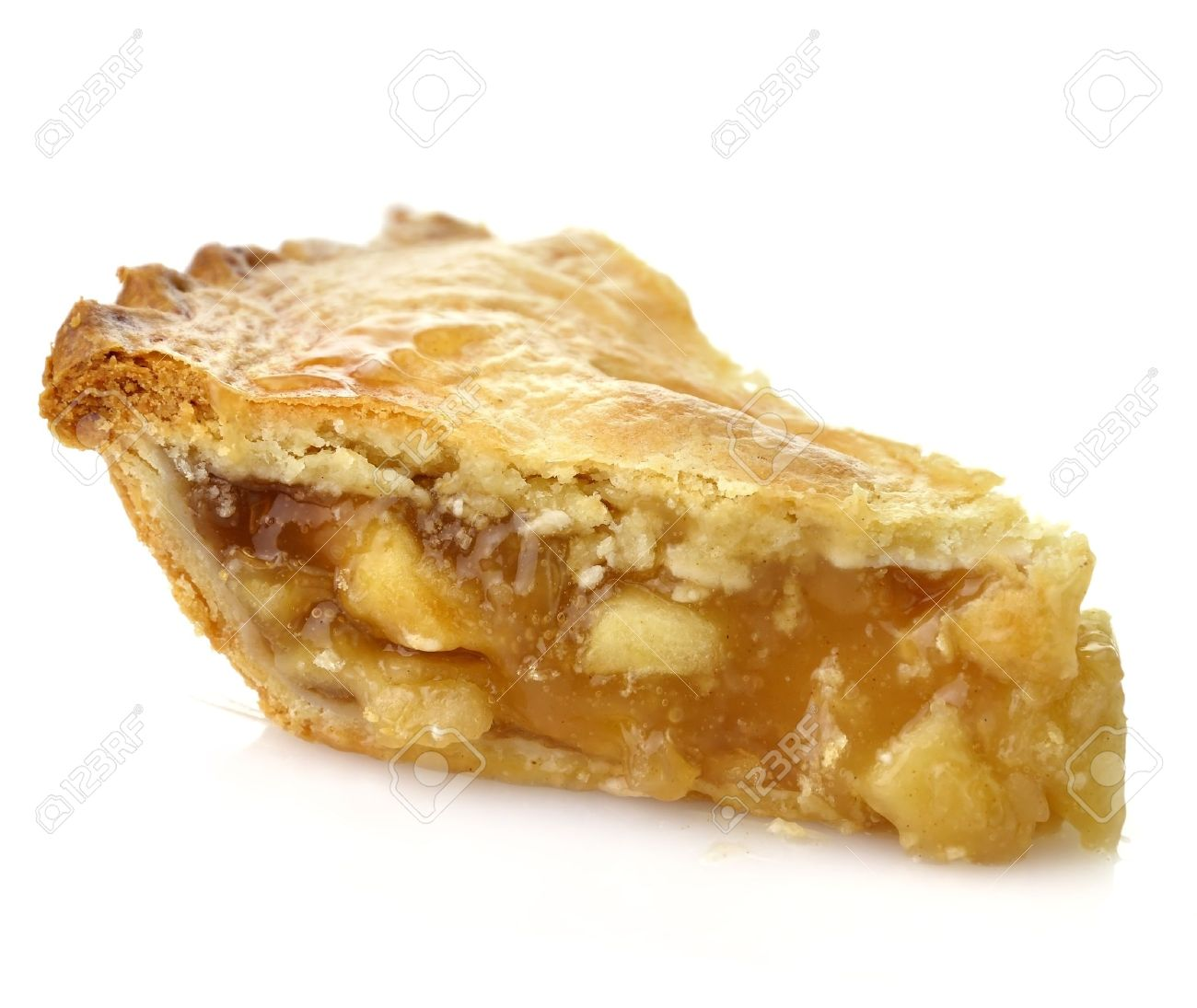 Image result for Pie Slice