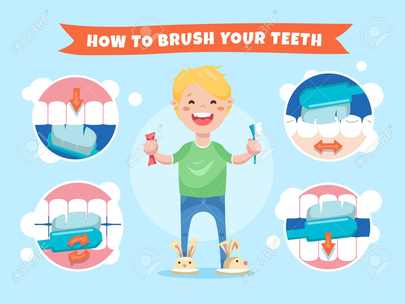 photo How to Brush Your Teeth