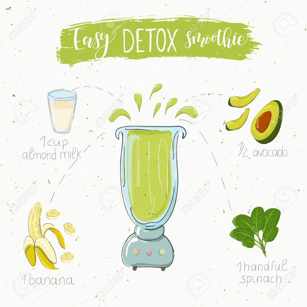 Illustration of detox smoothie recipe from spinach banana and avocado in a blender. Vector - 140279733