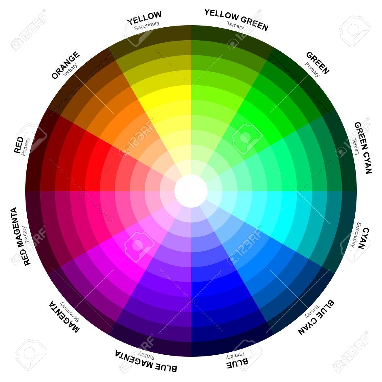 Eccezionale A Ruota Dei Colori O Cerchio Di Colore è Un'organizzazione  RP68