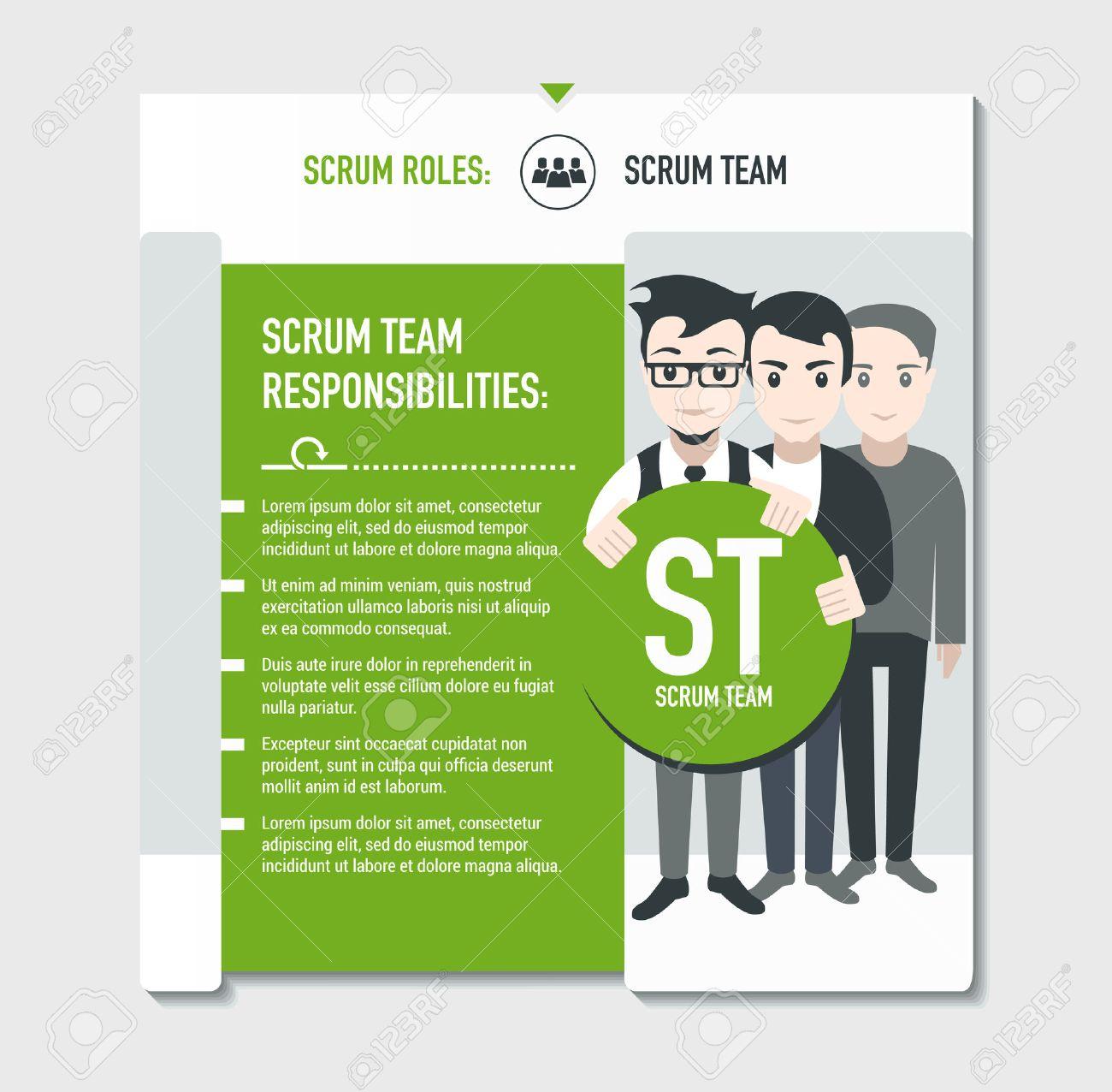 scrum roles scrum team responsibilities template in scrum