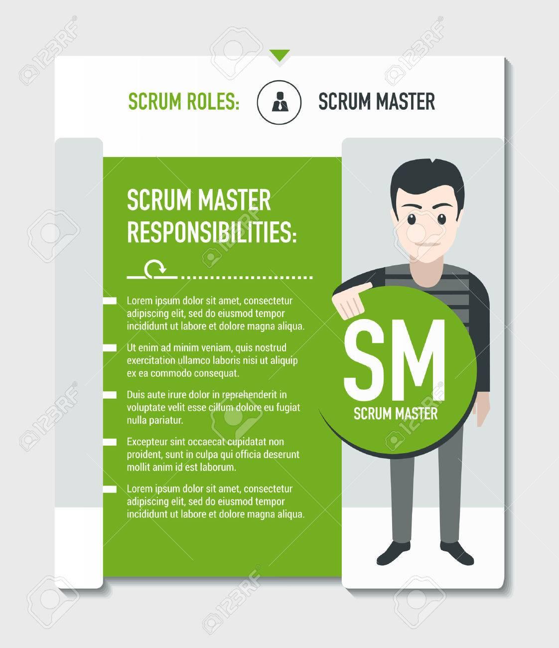 scrum roles scrum master responsibilities template in scrum