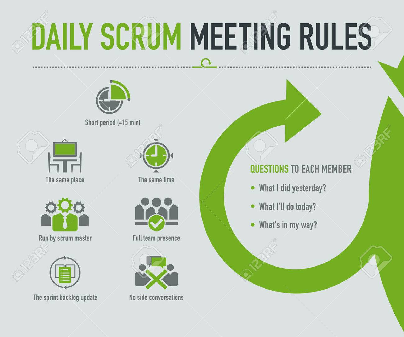 Daily scrum meeting rules - 67106547