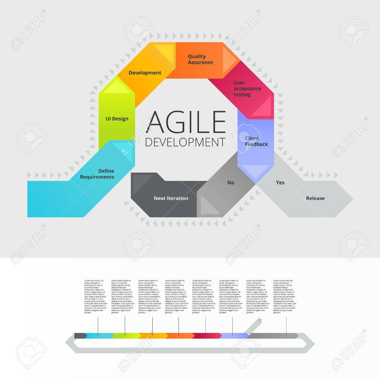 Agile Development Info Graphic Template On Light Grey Background