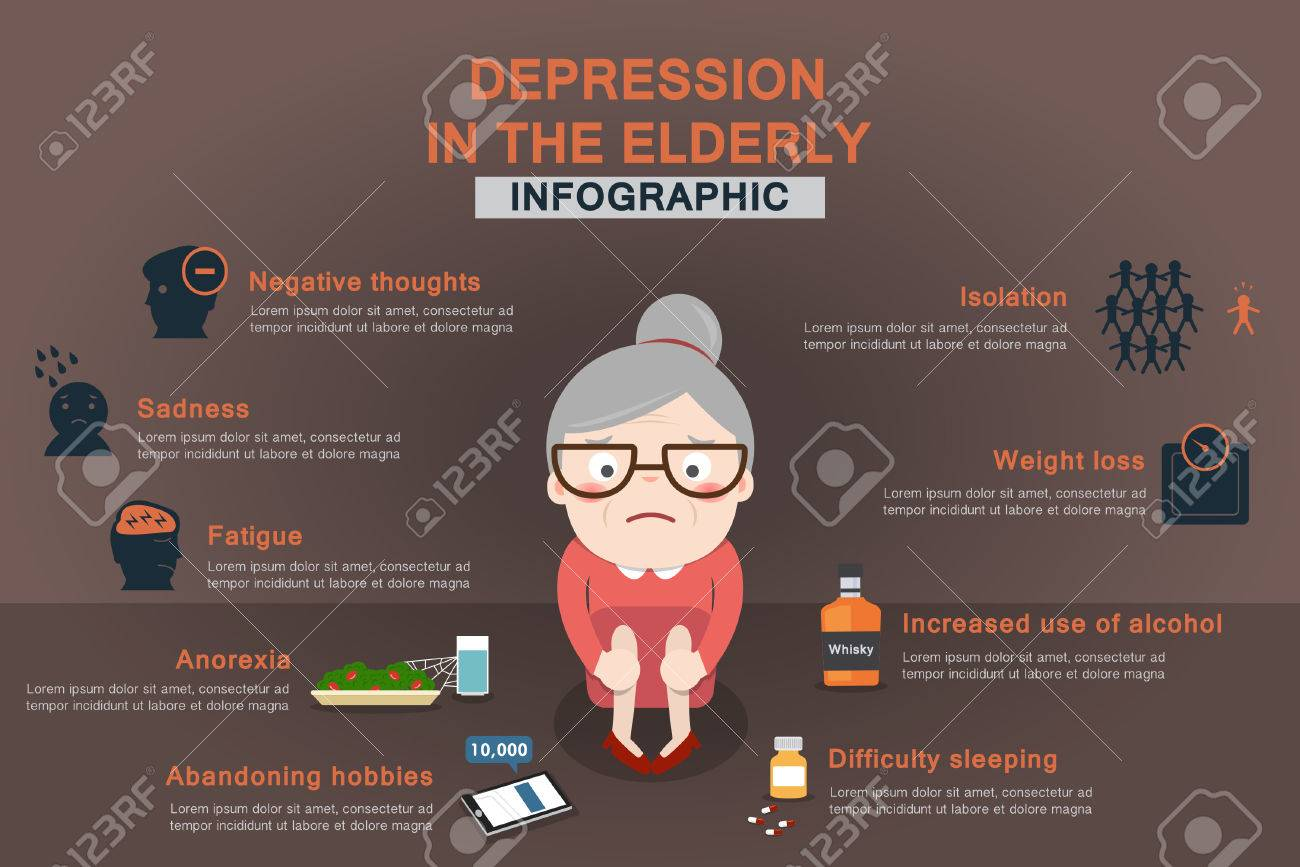 healthcare infographic about depression in the elderly recognize the signs. - 65196210