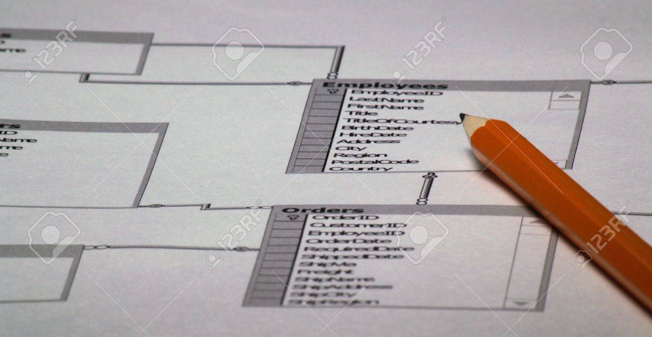 Image Of Database Layout And Pencil - Database Design Plan 2 Stock ...