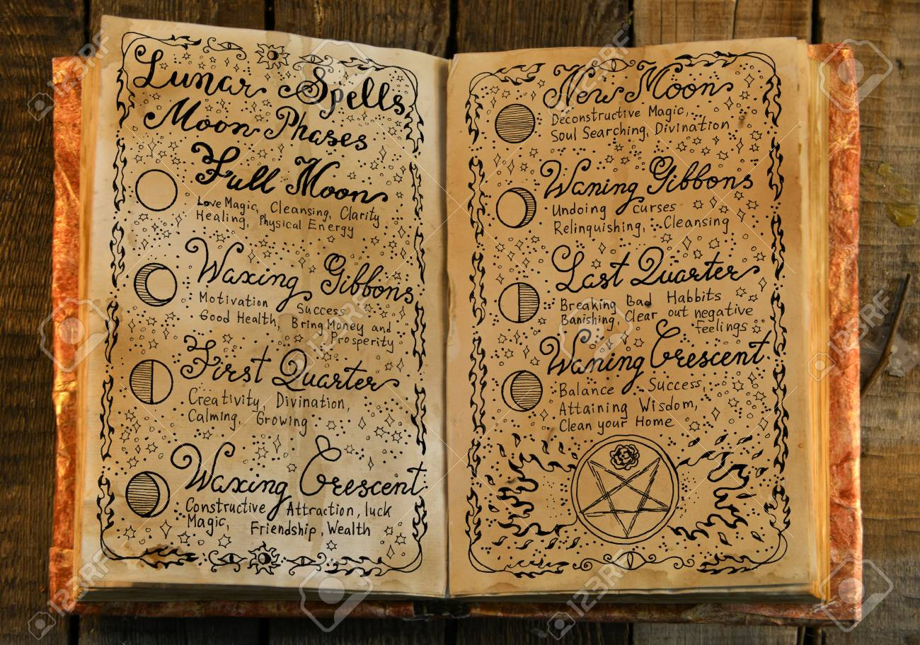 Old book with hand written lunar magic spells  Occult, esoteric,
