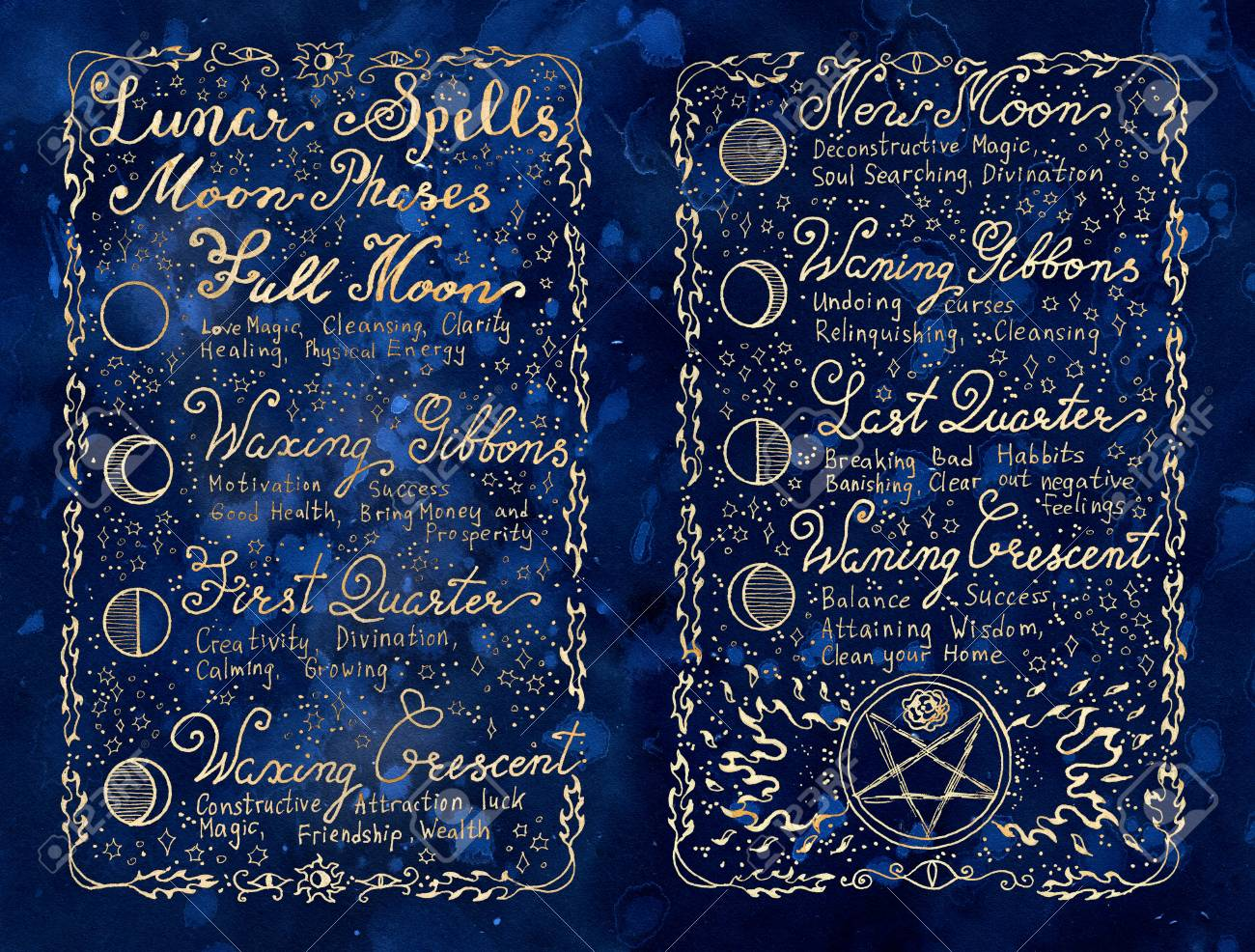 Lunar magic spells on blue textured background  Occult, esoteric,