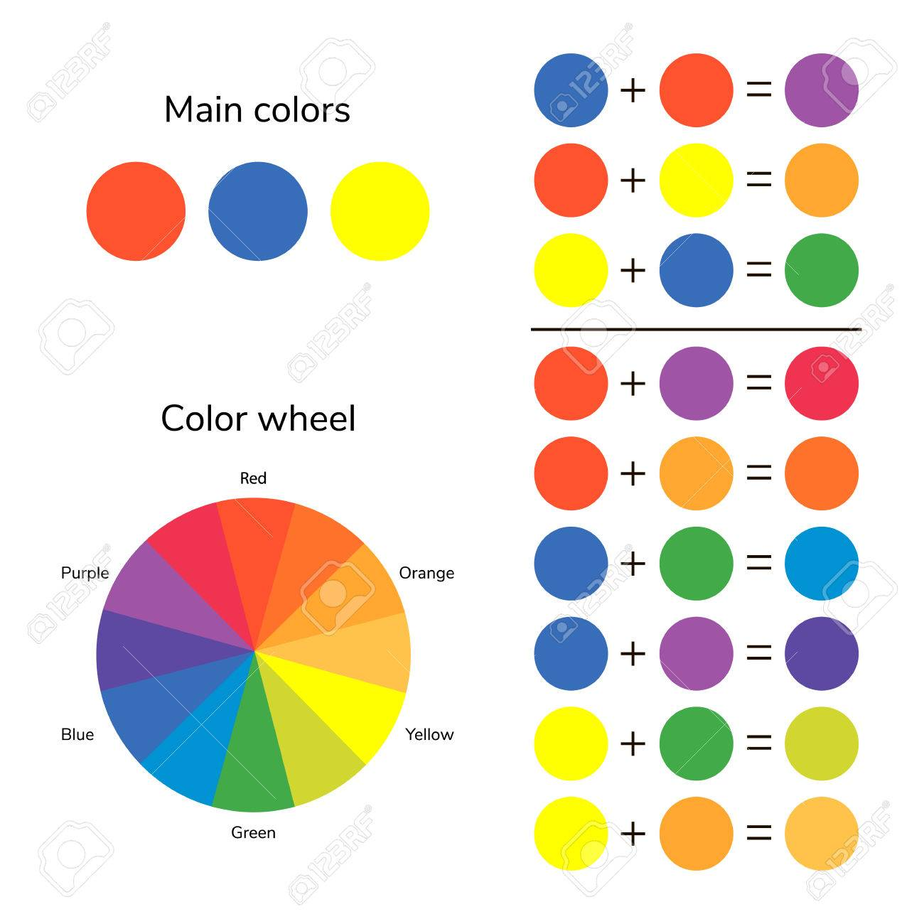 Vector Illustration Infographics Color Wheel Mixing