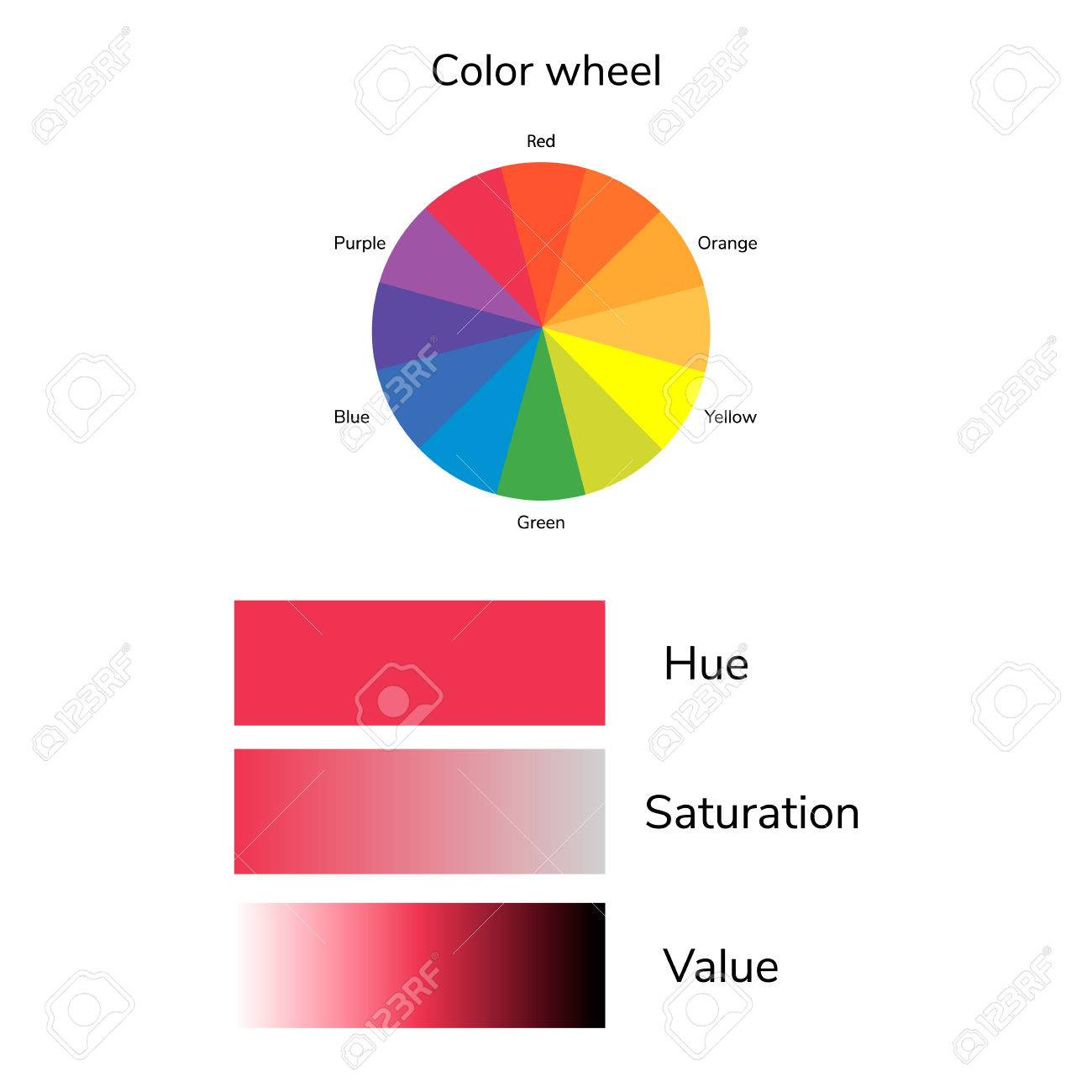 Vector Illustration Of Color Circle Hue Saturation Value Infographics Red