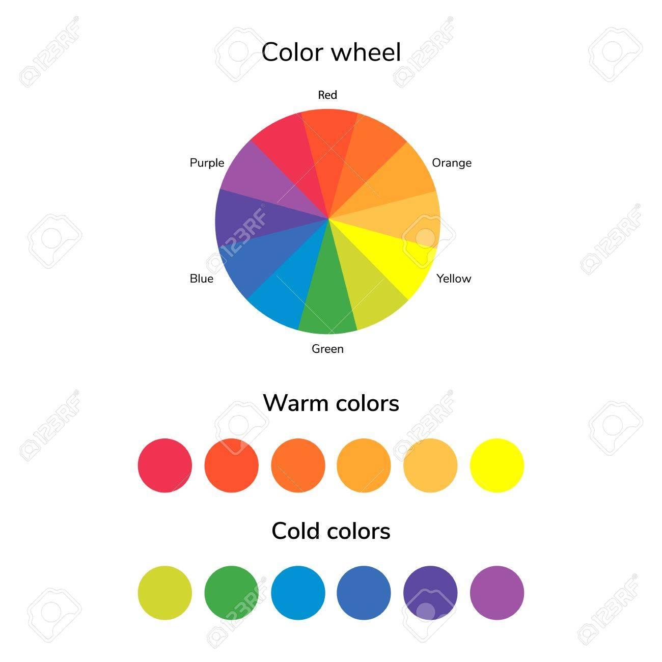 Tipos de colores cálidos y fríos