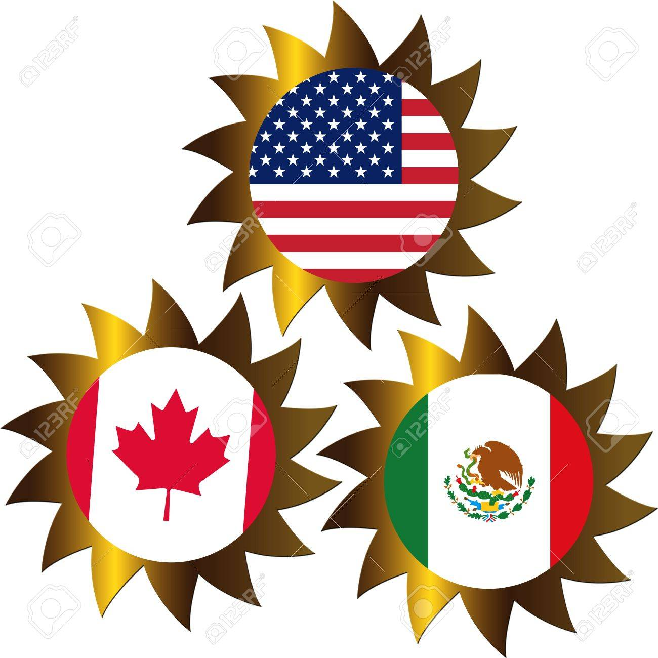 Nafta North American Free Trade Agreement Between Canada Mexico