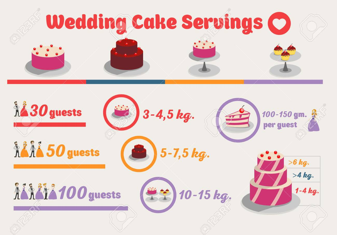 Wedding Infographic With GuestsStatistics Design Templatecircle
