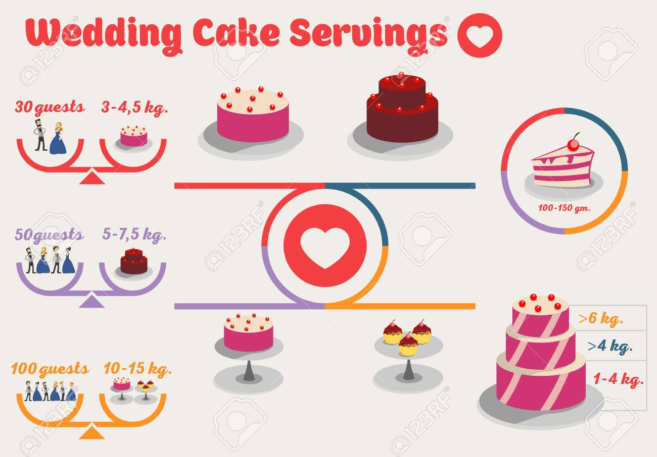 wedding infographic with guests statistics design template circle